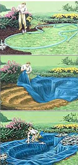 Как да направим езерце в двора